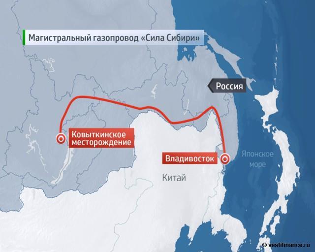 Газопровод сила сибири китай отказался